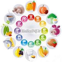 افزایش جذب کلسیم-کمبود کلسیم-مصرف مکمل ها-مواد معدنی-نقش فسفر در بدن-ویتامین های محلول در آب-ویتامین های محلول در چربی